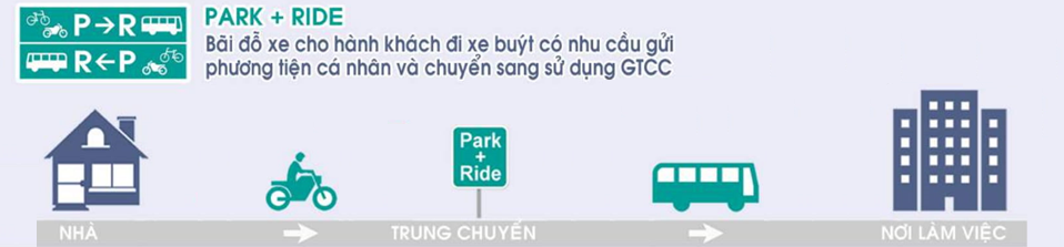 (Tiếng Việt) P&R 23072018